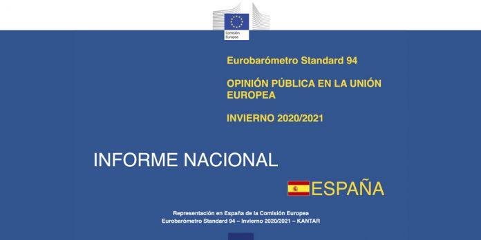El 84% de los españoles declaran sentirse ciudadanos europeos
